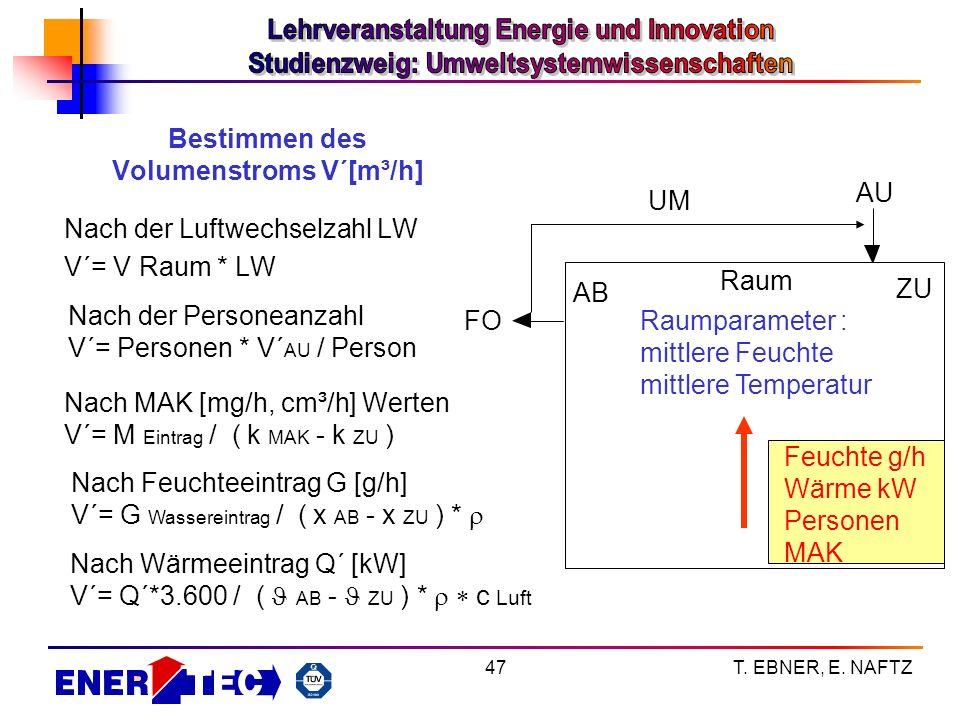 Bestimmen des Volumenstroms V´[m³/h]